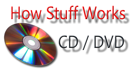 how stuff works, CD / DVD