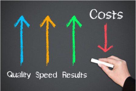 programming cost